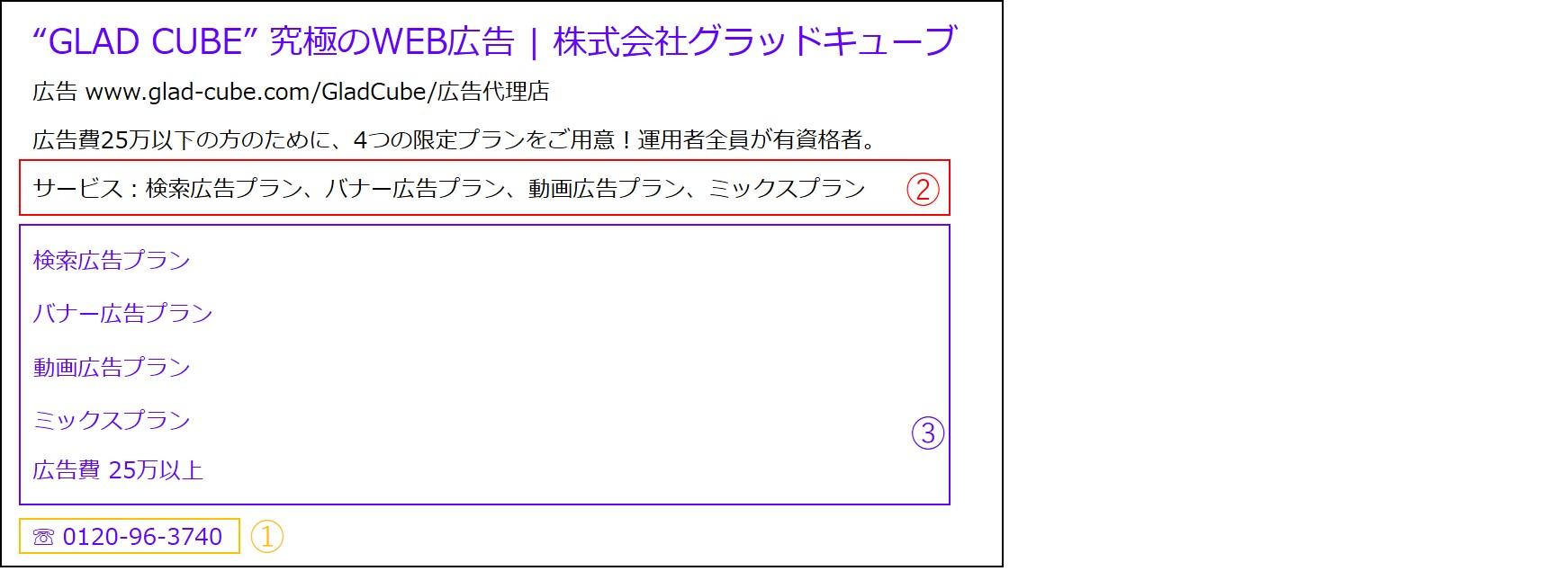 図2 表示オプション